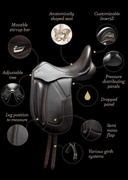 Graziozo saddles